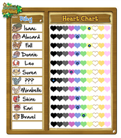 DCrossing - Heart (HATE) Chart by chubird