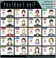 Resident Evil Set by Wiz-Dan