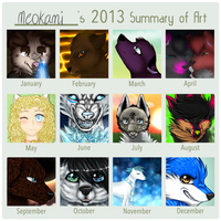 Summary Of Art 2013 by meokami