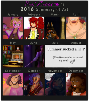 2016 Art Summary! by lilriss157