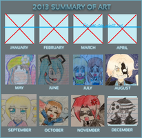 2013 Art Summary by MintFrost12