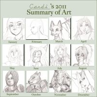 2011 Art Summary Meme by thatfoxfacedbastard