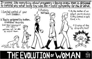 The Evolution of Woman by AmandaGamsby