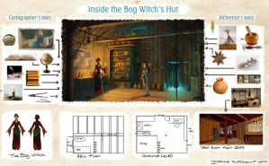 Inside the Bog Witch's Hut (Dev Sheet) by Lyraina