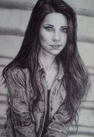 Emily Rudd by Thenothappening