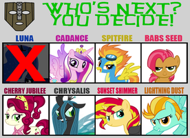 Who's next? 2 Poll 2 (VOTING CLOSED) by Death-Driver-5000