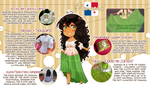 .:APH:. Outfit Explanation [Panama] by kamillyanna