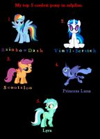 My top 5 coolest pony MLPFIM by FunnyGamer95
