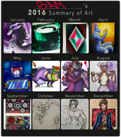 Another Year in Review. by koop-dubious