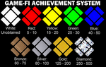 Game-Fi Achievement System by LevelInfinitum