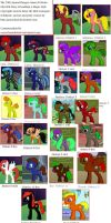 My Little Pony Hunger Games- 74th Hunger Games by CareerFromDistrict4