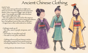 Han Chinese Clothing Report by aminoan
