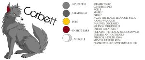 Corbett Reference Sheet by NoOneCaresAboutIt