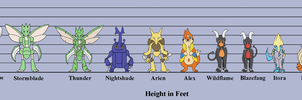 Path of Destiny Height Chart by racingwolf
