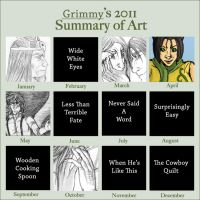 2011 Summary by GrimReapette