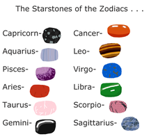 Starstones of the Zodiacs by YouAskMeFirst2