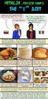 Hetalia mexican T diet by chaos-dark-lord