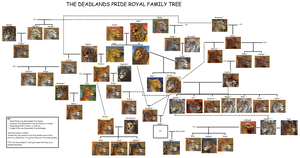 Royal Family Tree *Updated* by Skybird99