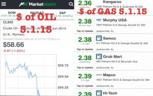 OIL compared to GAS Price 5.1.15 by icu8124me