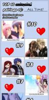 Top 10 Couple Meme by ForbiddenchasmX