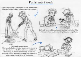 MRA: [P] Punishment week! by Val-Krayon