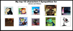 My top 10 characters I feel sorry for meme. by Smurfette123