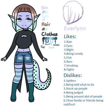 Everlynn - Monster Girl OC by AkiLynn07
