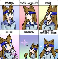 Style Meme - Chelsea by Angel-soma