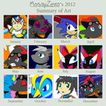 My 2012 Art Summary by Hawkeye-Ryuu