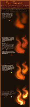 Fire Tutorial by Chiakiro