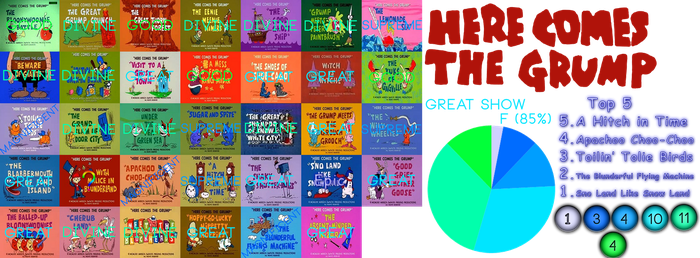 The Complete Here Comes the Grump Scorecard by Intrancity