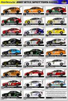 BTCC Spotters Guide by andyblackmoredesign