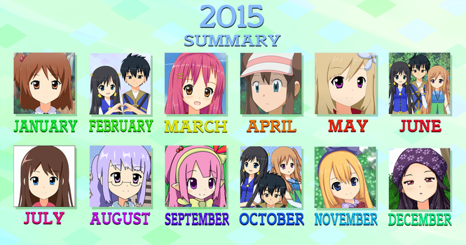 2015 Summary by RJAce1014