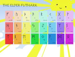the elder futhark by crystalomnia