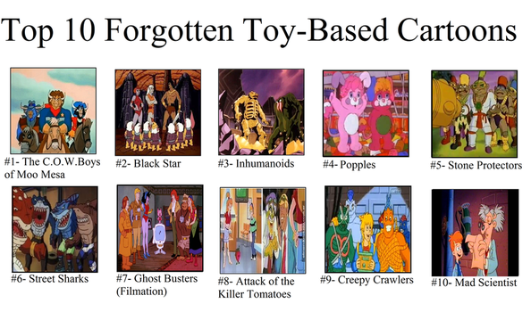 Top 10 Forgetten Toy-Based Cartoons by PerfectZanderSanchez