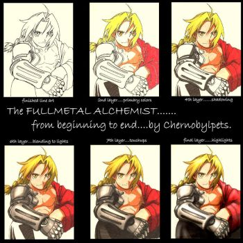 FMA: Marker Turorial 2 by Chernobylpets