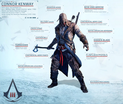 Connor Kenway: Clothing and Equipment by okiir