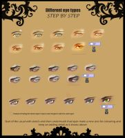 Eyes tutorial by DayonXVIII
