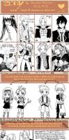 Character Obsession Meme by Jennax3