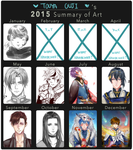 Touya Ouji's 2015 Art Summary by 0din-Cosplayer