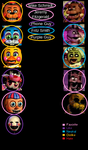 Five Nights at Freddy's Favourite Character Meme by FireCacodemon