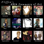 2014 Summary of Art meme by fliff