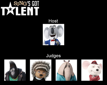 Sing's Got Talent Host and Judges by TomsterTheSecond