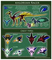 Khloriian Racer species sheet - Open species by Jeep-The-Dragon