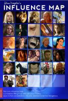 My Influence Chart by SilverDragalos