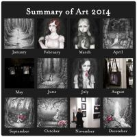 Summary of Art 2014 by SandraHultsved