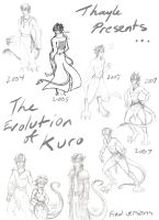The Evolution of Kuro by Kenthayle