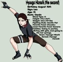Hyuuga Hizashi: Full Profile by ode2sokka
