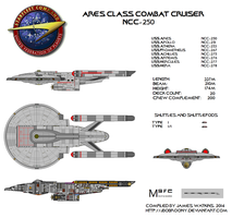 Ares Class Ortho by jbobroony