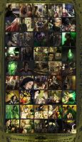 A Loki x Sigyn Collage by gavorche-san
